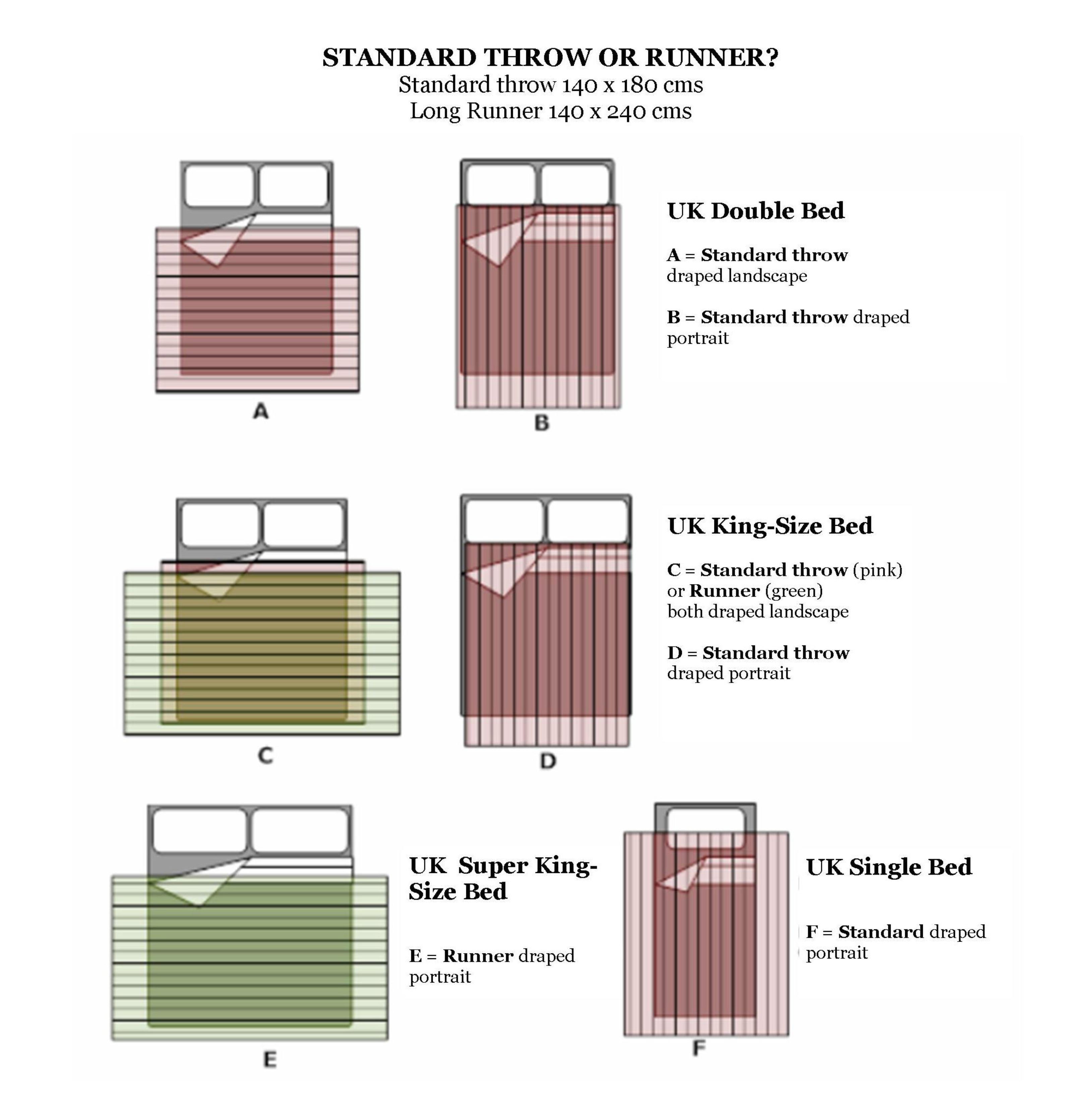 Twin bed size dimensions - Faux Fux Throws Bed Size